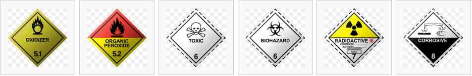 hazardous type 5~7 labels