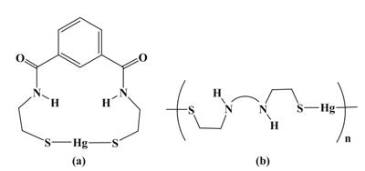 How emeramide cholates Hg