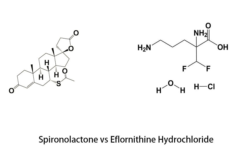 Spironolactone effects transsexual