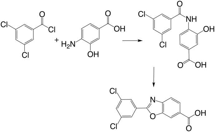 tafamidis synthesis route