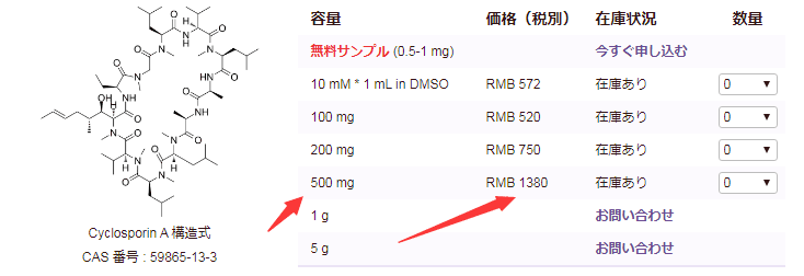 cyclosporine price from mce 200usd for 0.5g