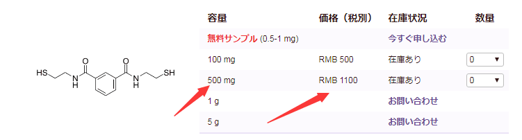 emeramide price from medchemexpress is 180usd for 0.5g