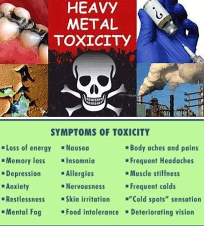 heavy-metal poisoning symptoms