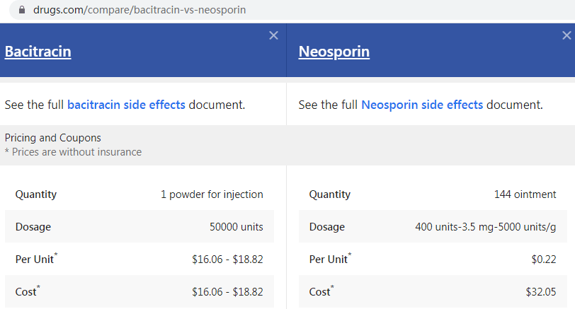 neosprorin vs bacitracin on price