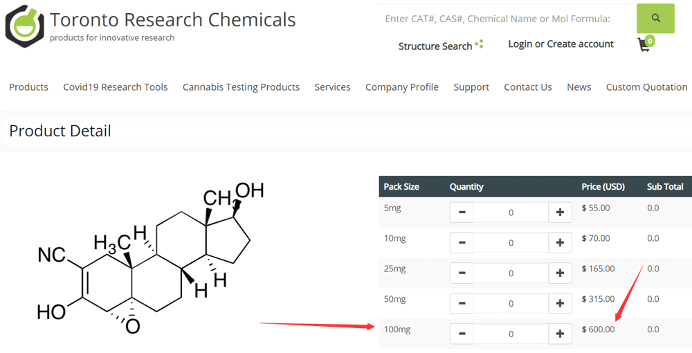 trilostane price from TRC-canada is 600usd for 100mg